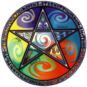 Wicca, Beliefs, Facts, Symbols, History: What is Wicca?
